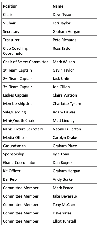 Picture of new Committee list
